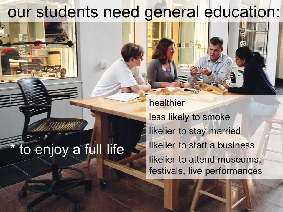 our students need general education: * to enjoy a full life healthier less likely to smoke likelier to stay married likelier to start a business likelier to attend museums, festivals, live performances