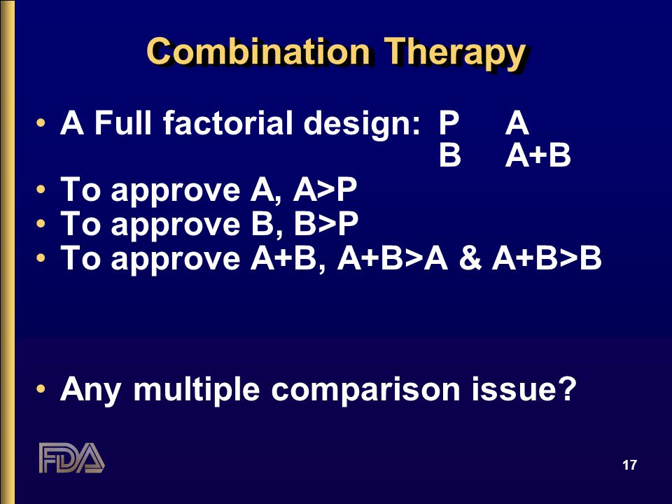 17 Combination Therapy A Full factorial design:PA BA+B To approve A, A>P To approve B, B>P To approve A+B, A+B>A & A+B>B Any multiple comparison issue