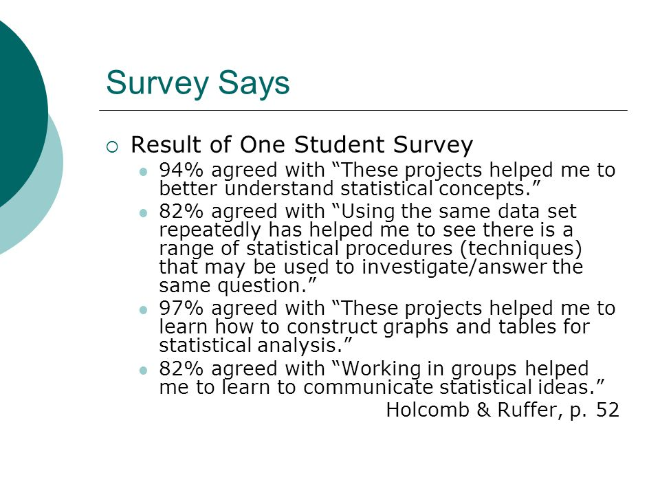 Survey Says  Result of One Student Survey 94% agreed with These projects helped me to better understand statistical concepts. 82% agreed with Using the same data set repeatedly has helped me to see there is a range of statistical procedures (techniques) that may be used to investigate/answer the same question. 97% agreed with These projects helped me to learn how to construct graphs and tables for statistical analysis. 82% agreed with Working in groups helped me to learn to communicate statistical ideas. Holcomb & Ruffer, p.