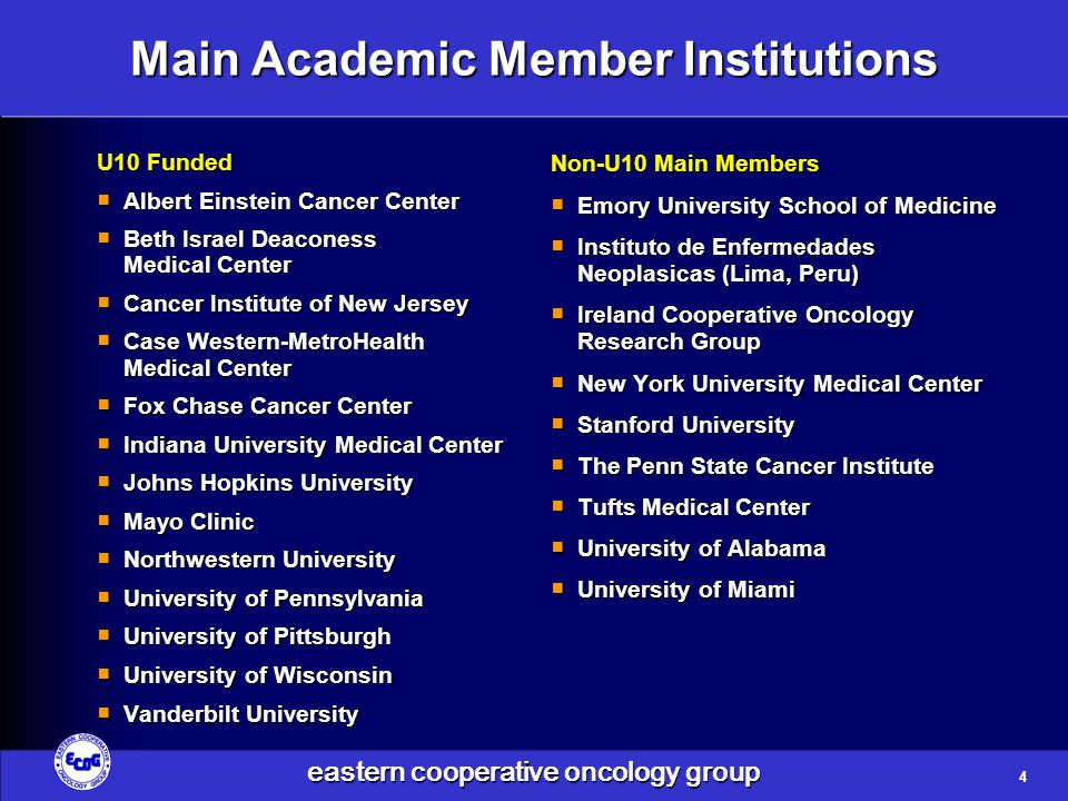 eastern cooperative oncology group Primary CCOPs  Colorado Cancer Research Program CCOP  Cook County MBCCOP*  Evanston Hospital CCOP  Kalamazoo CCOP  Main Line Health CCOP  Marshfield Clinic CCOP  Medical College of Georgia MBCCOP*  Meharry Medical College MBCCOP*  Metro-Minnesota CCOP  Ochsner CCOP  Oklahoma CCOP  San Juan MBCCOP*  SUNY Downstate MBCCOP*  St Vincent Hospital Regional Center CCOP 5 *Minority Based CCOP