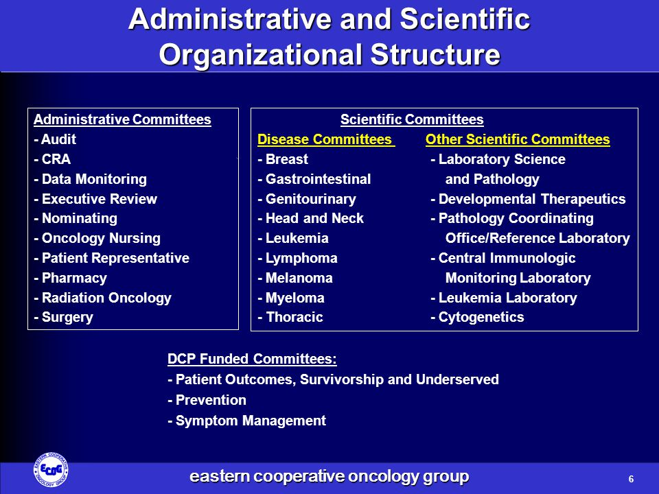 eastern cooperative oncology group Administrative and Scientific Organizational Structure Administrative Committees - Audit - CRA - Data Monitoring - Executive Review - Nominating - Oncology Nursing - Patient Representative - Pharmacy - Radiation Oncology - Surgery Scientific Committees Disease Committees Other Scientific Committees - Breast- Laboratory Science - Gastrointestinal and Pathology - Genitourinary- Developmental Therapeutics - Head and Neck- Pathology Coordinating - Leukemia Office/Reference Laboratory - Lymphoma- Central Immunologic - Melanoma Monitoring Laboratory - Myeloma- Leukemia Laboratory - Thoracic- Cytogenetics DCP Funded Committees: - Patient Outcomes, Survivorship and Underserved - Prevention - Symptom Management 6