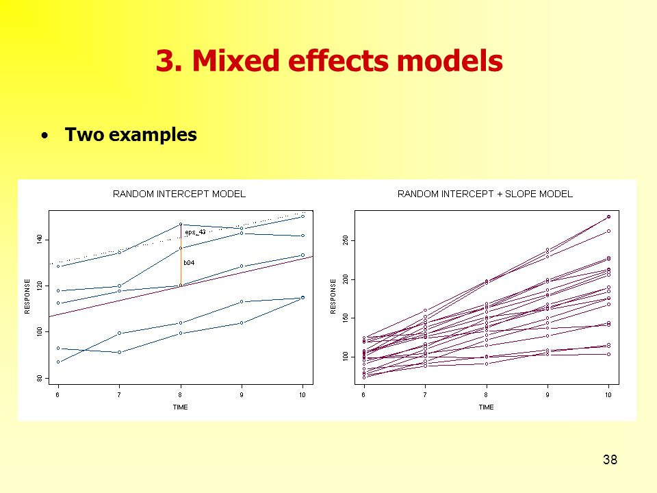 38 3. Mixed effects models Two examples