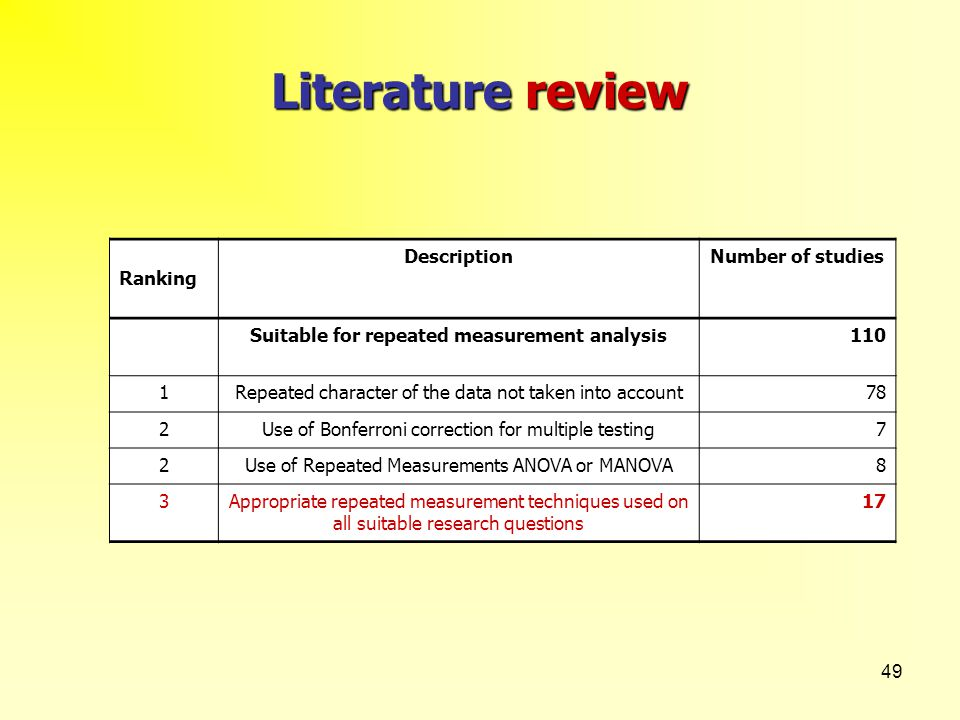 49 Literature review Ranking DescriptionNumber of studies Suitable for repeated measurement analysis110 1Repeated character of the data not taken into
