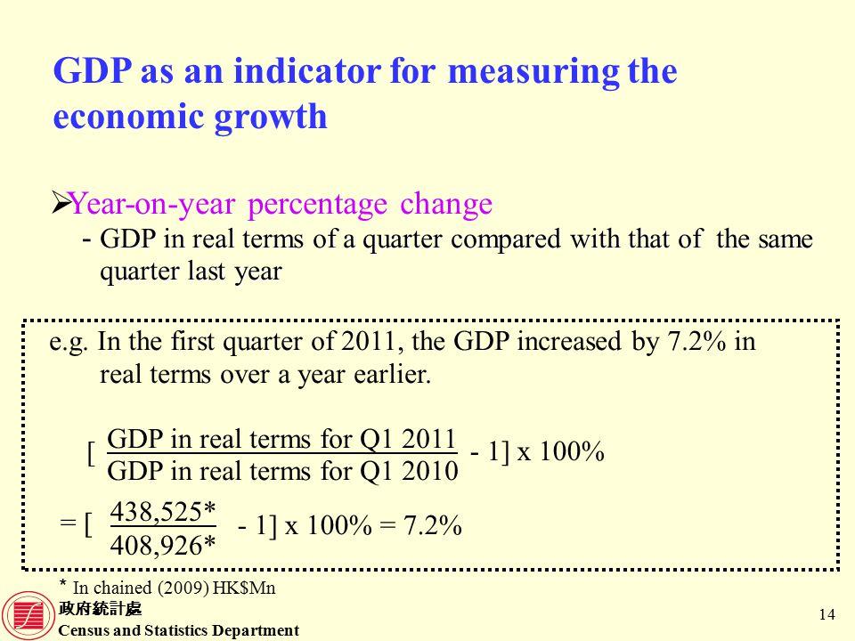 政府統計處 Census and Statistics Department 14 GDP as an indicator for measuring the economic growth  Year-on-year percentage change - GDP in real terms of a quarter compared with that of the same quarter last year e.g.