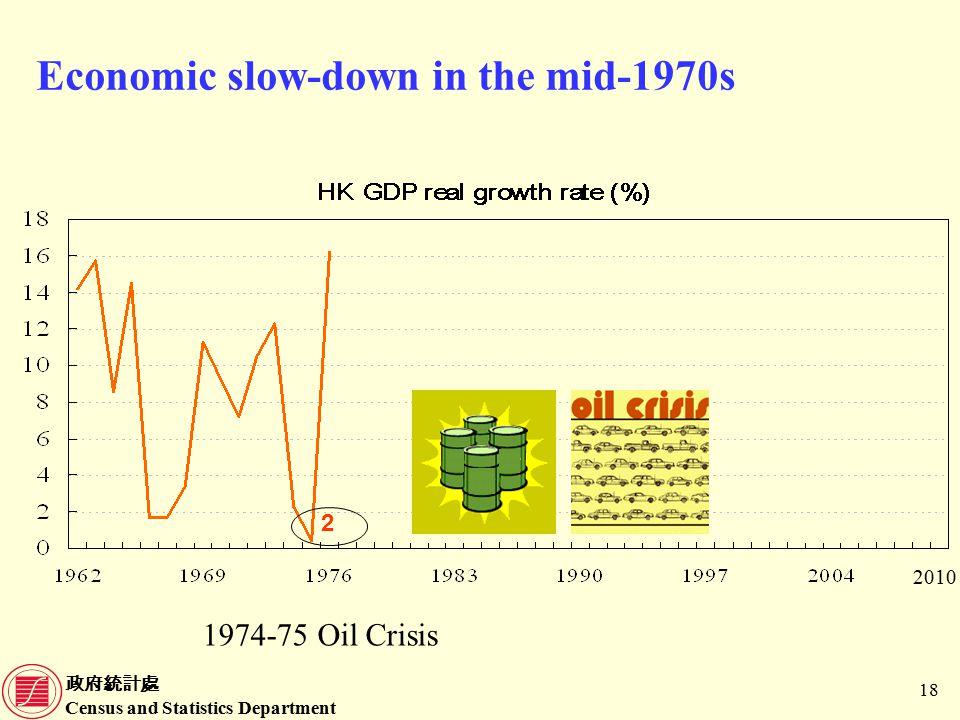政府統計處 Census and Statistics Department 18 Economic slow-down in the mid-1970s 1974-75 Oil Crisis 2 2010