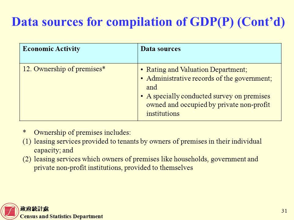 政府統計處 Census and Statistics Department 31 Data sources for compilation of GDP(P) (Cont'd) Economic ActivityData sources 12.