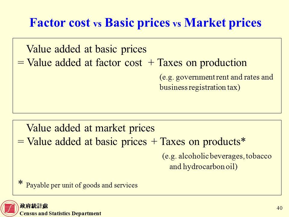政府統計處 Census and Statistics Department 40 Factor cost vs Basic prices vs Market prices Value added at basic prices = Value added at factor cost + Taxes on production (e.g.