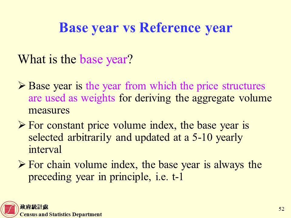 政府統計處 Census and Statistics Department 52 Base year vs Reference year What is the base year.