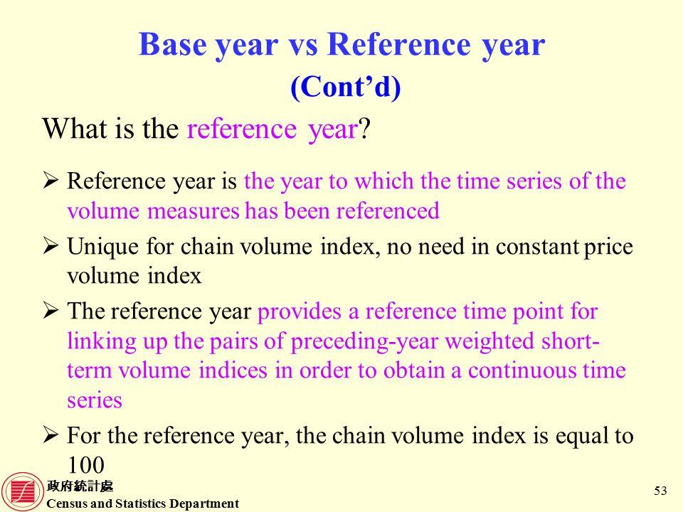 政府統計處 Census and Statistics Department 53 Base year vs Reference year (Cont'd) What is the reference year.