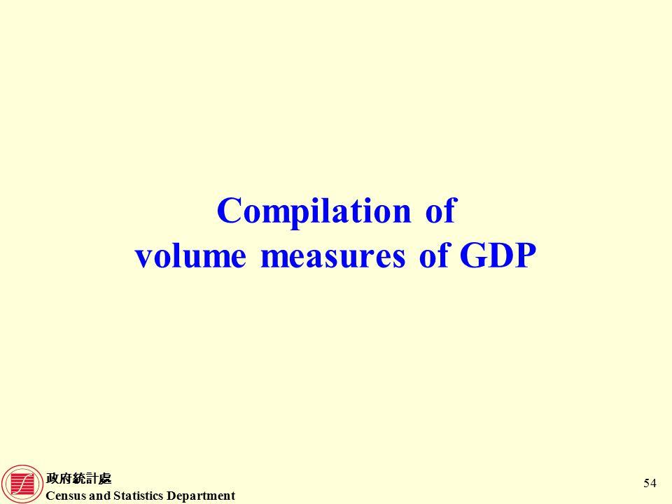 政府統計處 Census and Statistics Department 54 Compilation of volume measures of GDP
