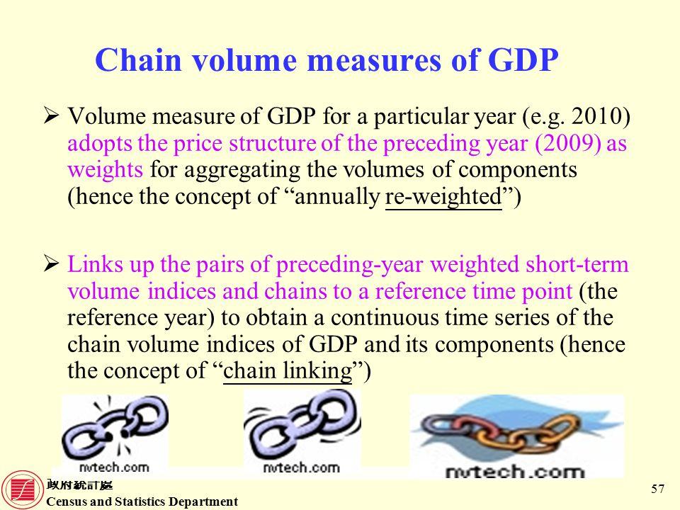 政府統計處 Census and Statistics Department 57 Chain volume measures of GDP  Volume measure of GDP for a particular year (e.g.