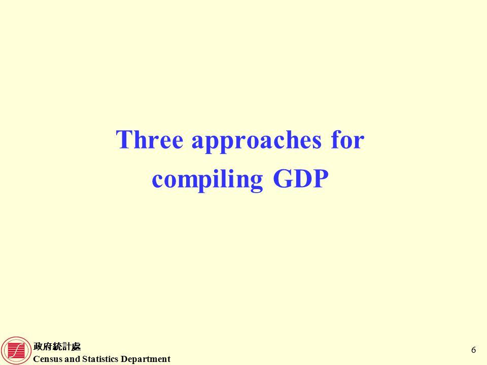 政府統計處 Census and Statistics Department 6 Three approaches for compiling GDP