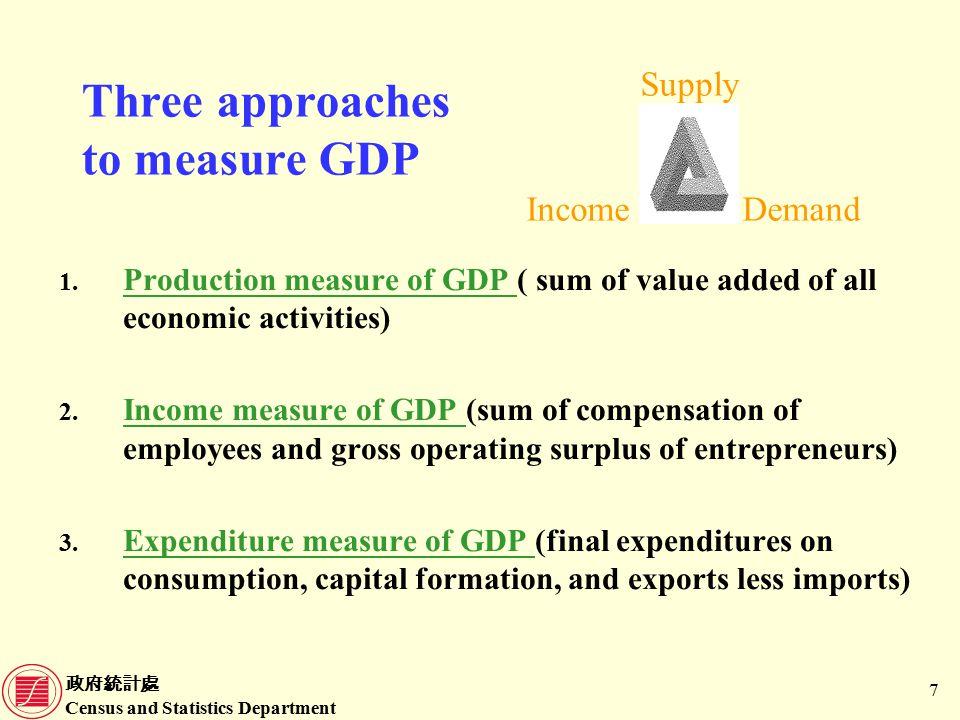 政府統計處 Census and Statistics Department 8 Given there can be 3 alternative approaches to compile GDP, are we supposed to have 3 figures of GDP or one single figure of GDP.