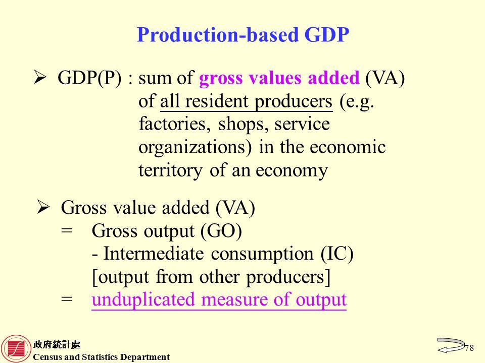 政府統計處 Census and Statistics Department 78 Production-based GDP  GDP(P) : sum of gross values added (VA) of all resident producers (e.g.