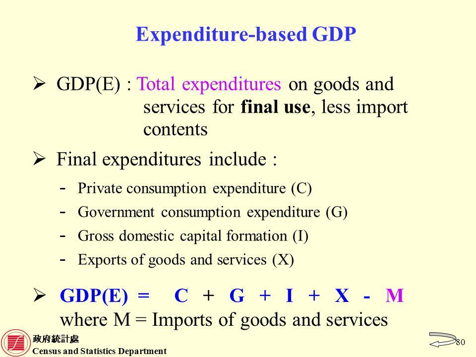 政府統計處 Census and Statistics Department 80 Expenditure-based GDP  GDP(E) : Total expenditures on goods and services for final use, less import contents  Final expenditures include : - Private consumption expenditure (C) - Government consumption expenditure (G) - Gross domestic capital formation (I) - Exports of goods and services (X)  GDP(E) = C + G + I + X - M where M = Imports of goods and services