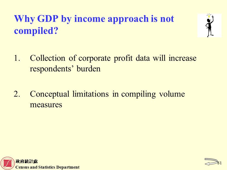 政府統計處 Census and Statistics Department 81 Why GDP by income approach is not compiled.