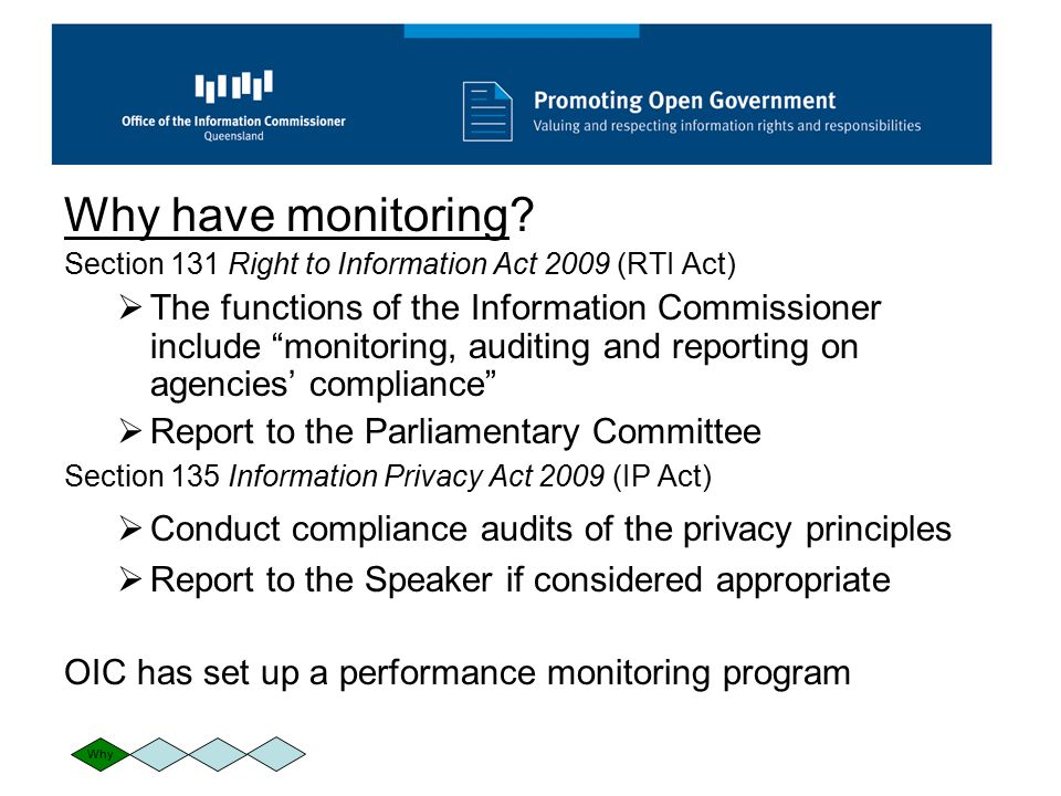 Why have monitoring.