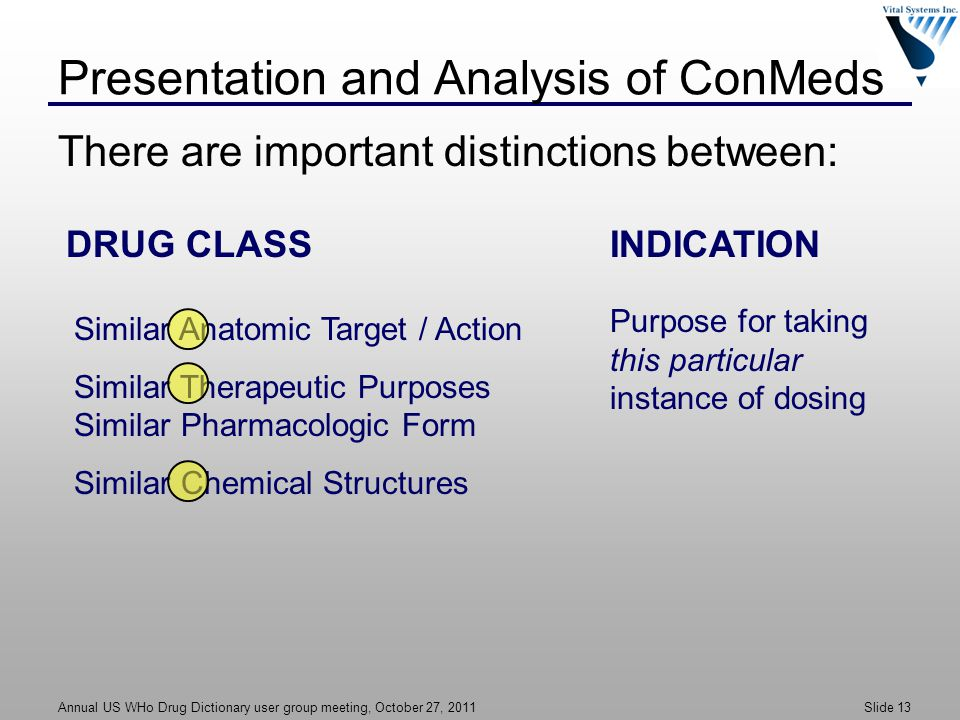 Annual US WHo Drug Dictionary user group meeting, October 27, 2011 Slide 13 Presentation and Analysis of ConMeds There are important distinctions between: DRUG CLASSINDICATION Similar Anatomic Target / Action Similar Therapeutic Purposes Similar Pharmacologic Form Similar Chemical Structures Purpose for taking this particular instance of dosing