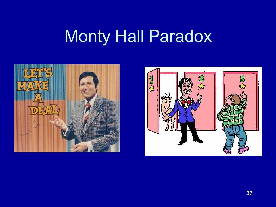 37 Monty Hall Paradox