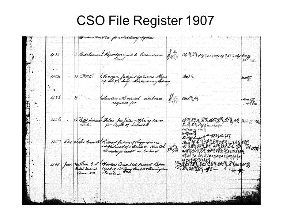 CSO File Register 1907