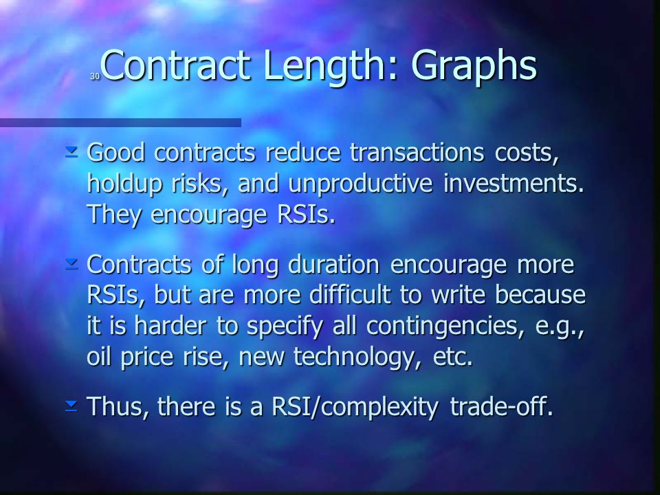30 Contract Length: Graphs  Good contracts reduce transactions costs, holdup risks, and unproductive investments.