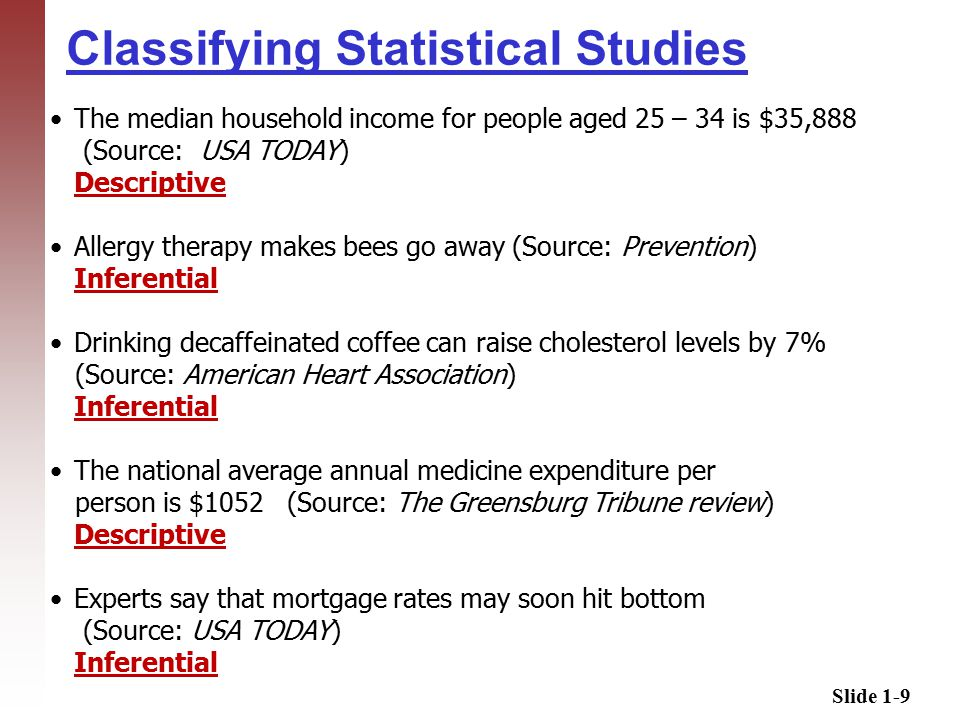 Slide 1-9 Classifying Statistical Studies The median household income for people aged 25 – 34 is $35,888 (Source: USA TODAY) Descriptive Allergy therapy makes bees go away (Source: Prevention) Inferential Drinking decaffeinated coffee can raise cholesterol levels by 7% (Source: American Heart Association) Inferential The national average annual medicine expenditure per person is $1052 (Source: The Greensburg Tribune review) Descriptive Experts say that mortgage rates may soon hit bottom (Source: USA TODAY) Inferential
