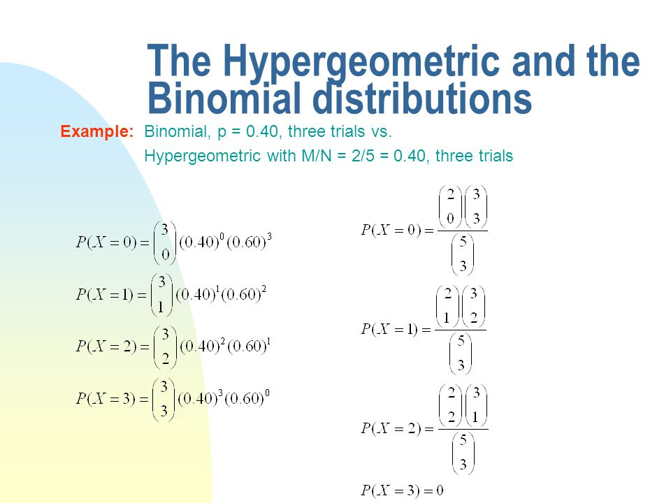 The Hypergeometric and the Binomial distributions Example: Binomial, p = 0.40, three trials vs. Hypergeometric with M/N = 2/5 = 0.40, three trials