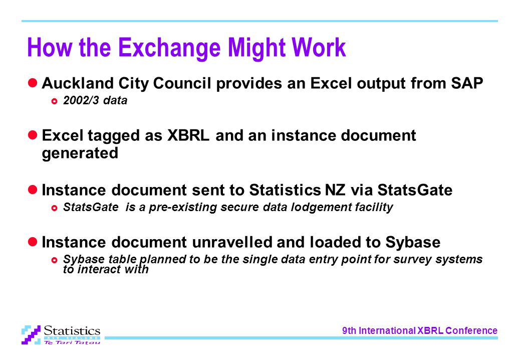 9th International XBRL Conference How the Exchange Might Work Auckland City Council provides an Excel output from SAP  2002/3 data Excel tagged as XBRL and an instance document generated Instance document sent to Statistics NZ via StatsGate  StatsGate is a pre-existing secure data lodgement facility Instance document unravelled and loaded to Sybase  Sybase table planned to be the single data entry point for survey systems to interact with