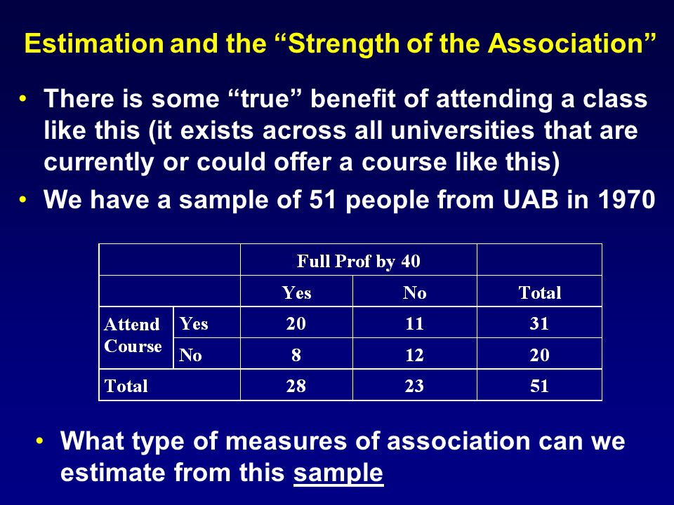 Estimation and the Strength of the Association There is some true benefit of attending a class like this (it exists across all universities that are currently or could offer a course like this) We have a sample of 51 people from UAB in 1970 What type of measures of association can we estimate from this sample