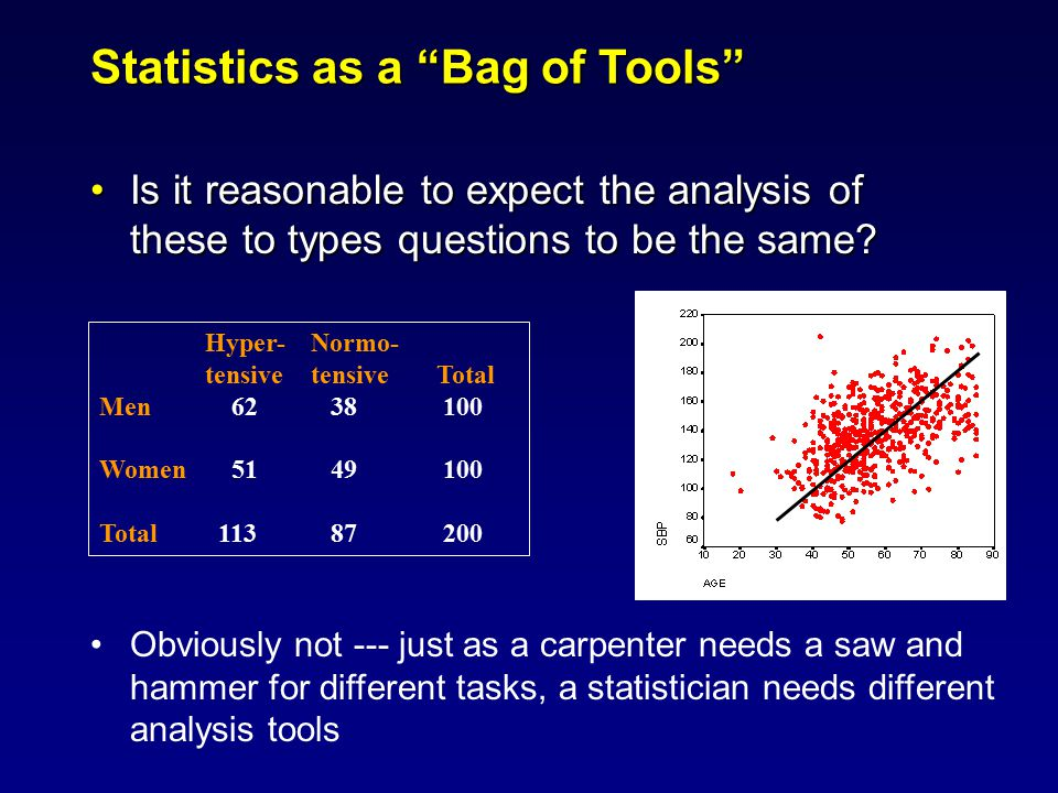 "Statistics as a ""Bag of Tools"" Is it reasonable to expect the analysis of these to types questions to be the same?Is it reasonable to expect the analy"