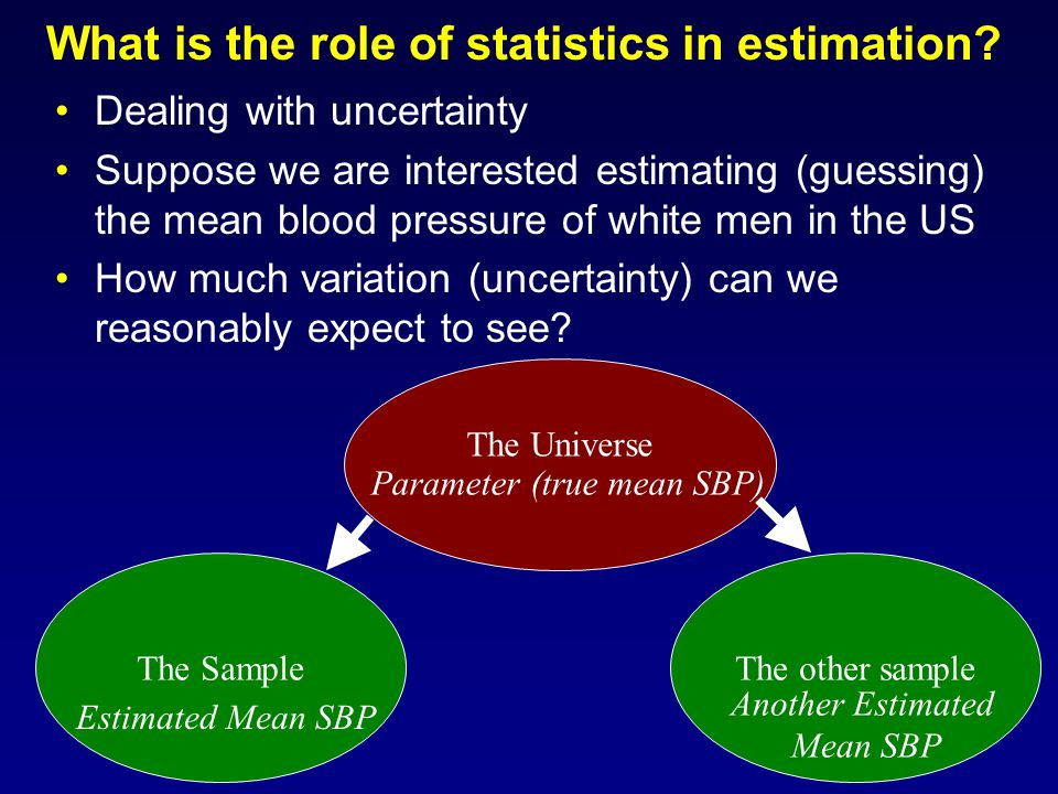 What is the role of statistics in estimation? Dealing with uncertainty Suppose we are interested estimating (guessing) the mean blood pressure of whit