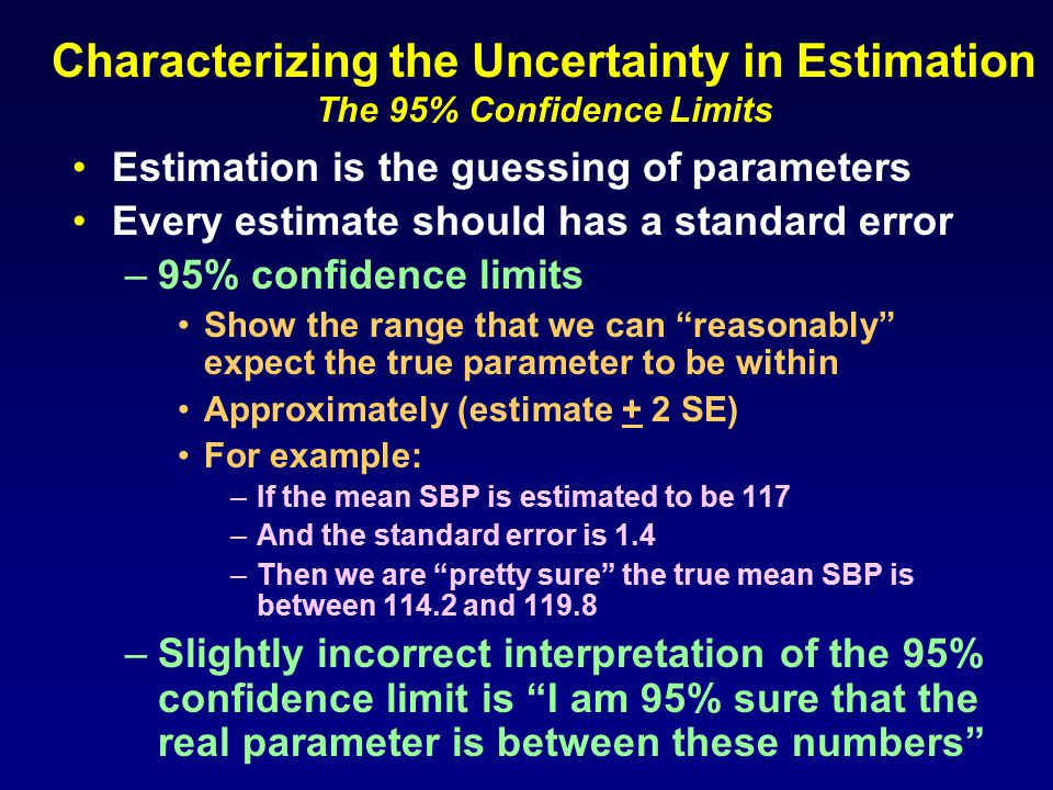 Characterizing the Uncertainty in Estimation The 95% Confidence Limits Estimation is the guessing of parameters Every estimate should has a standard e