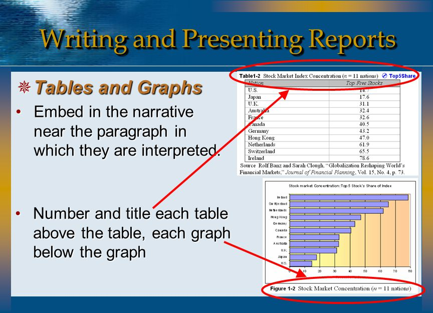 Writing and Presenting Reports  Tables and Graphs Embed in the narrative near the paragraph in which they are interpreted.Embed in the narrative near