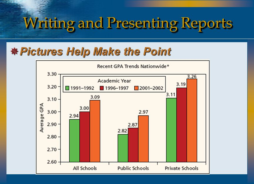 Writing and Presenting Reports  Pictures Help Make the Point