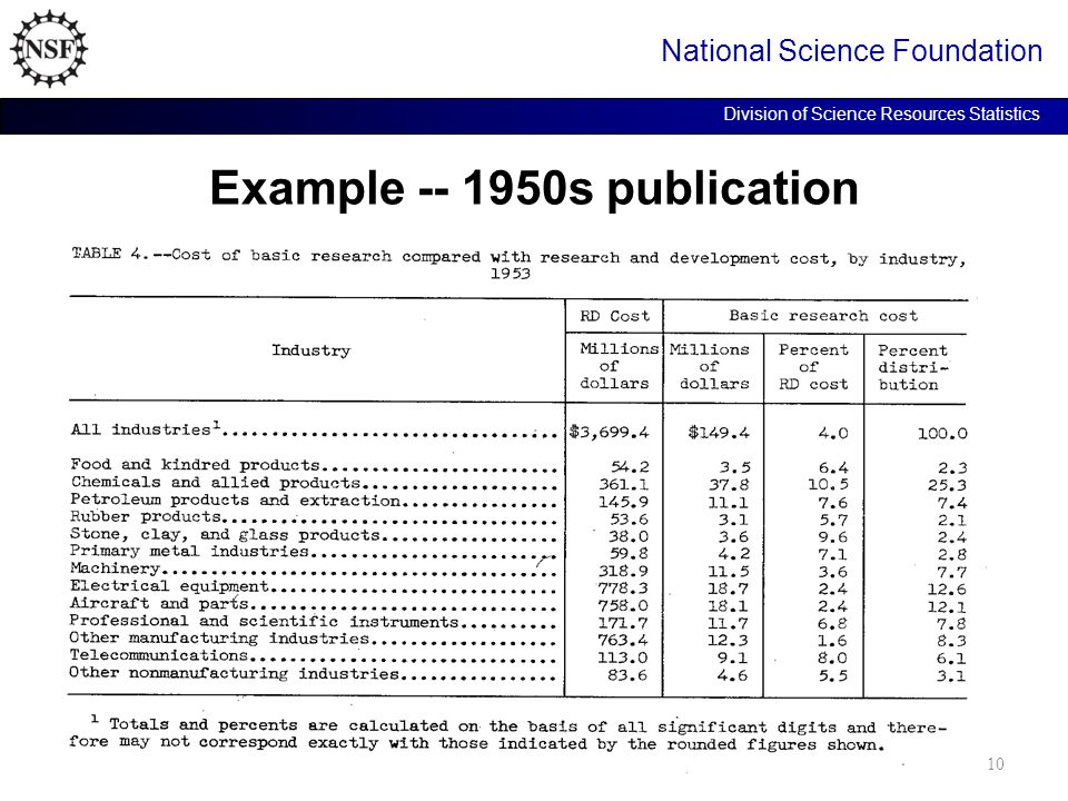 Example -- 1950s publication National Science Foundation Division of Science Resources Statistics 10