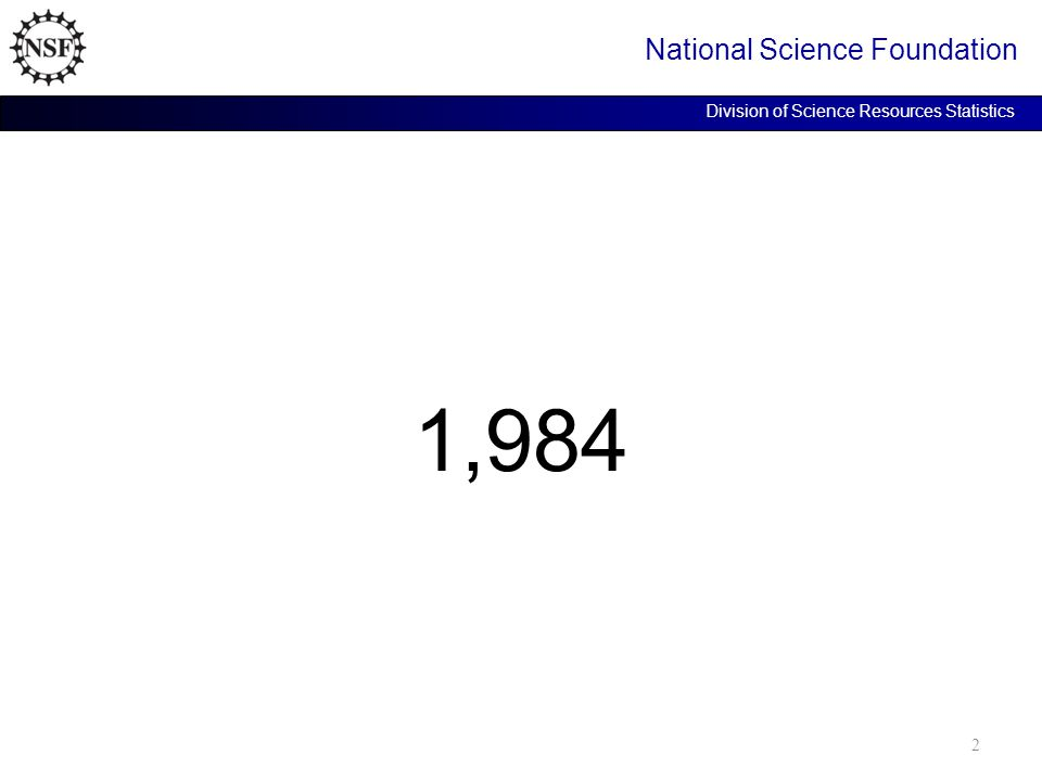 1,984 National Science Foundation Division of Science Resources Statistics 2
