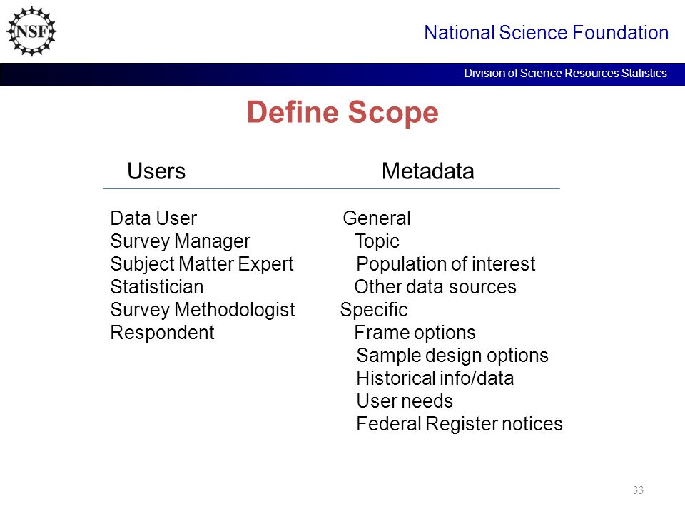 Define Scope National Science Foundation Division of Science Resources Statistics Users Metadata Data User General Survey Manager Topic Subject Matter Expert Population of interest Statistician Other data sources Survey Methodologist Specific Respondent Frame options Sample design options Historical info/data User needs Federal Register notices 33