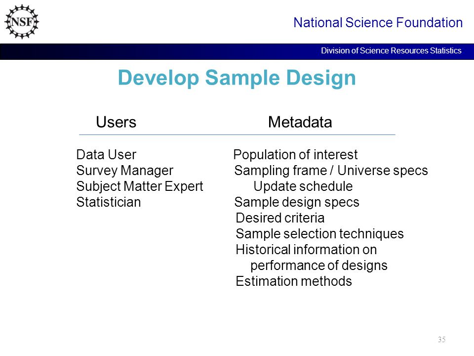 Develop Sample Design National Science Foundation Division of Science Resources Statistics Users Metadata Data User Population of interest Survey Manager Sampling frame / Universe specs Subject Matter Expert Update schedule Statistician Sample design specs Desired criteria Sample selection techniques Historical information on performance of designs Estimation methods 35