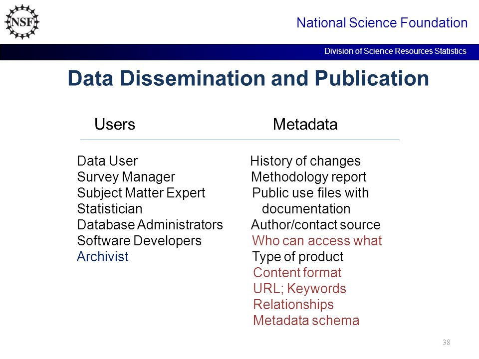 Data Dissemination and Publication National Science Foundation Division of Science Resources Statistics Users Metadata Data User History of changes Survey Manager Methodology report Subject Matter Expert Public use files with Statistician documentation Database Administrators Author/contact source Software Developers Who can access what Archivist Type of product Content format URL; Keywords Relationships Metadata schema 38