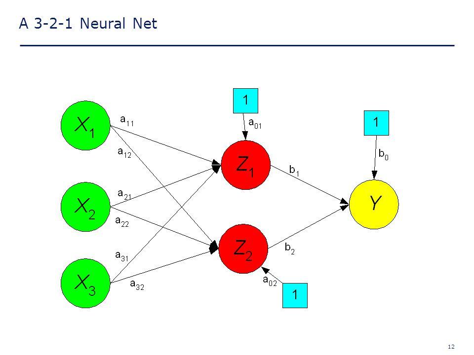 12 A 3-2-1 Neural Net