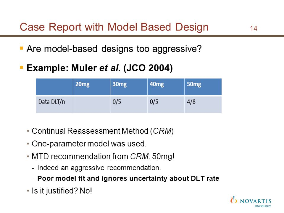 Case Report with Model Based Design 14  Are model-based designs too aggressive.