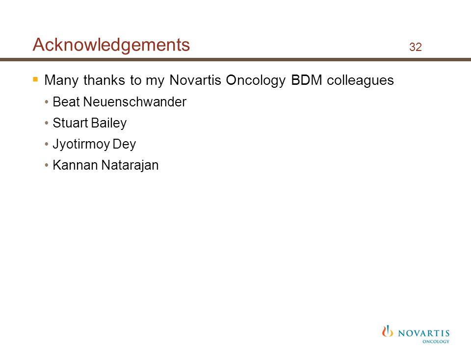 Acknowledgements 32  Many thanks to my Novartis Oncology BDM colleagues Beat Neuenschwander Stuart Bailey Jyotirmoy Dey Kannan Natarajan