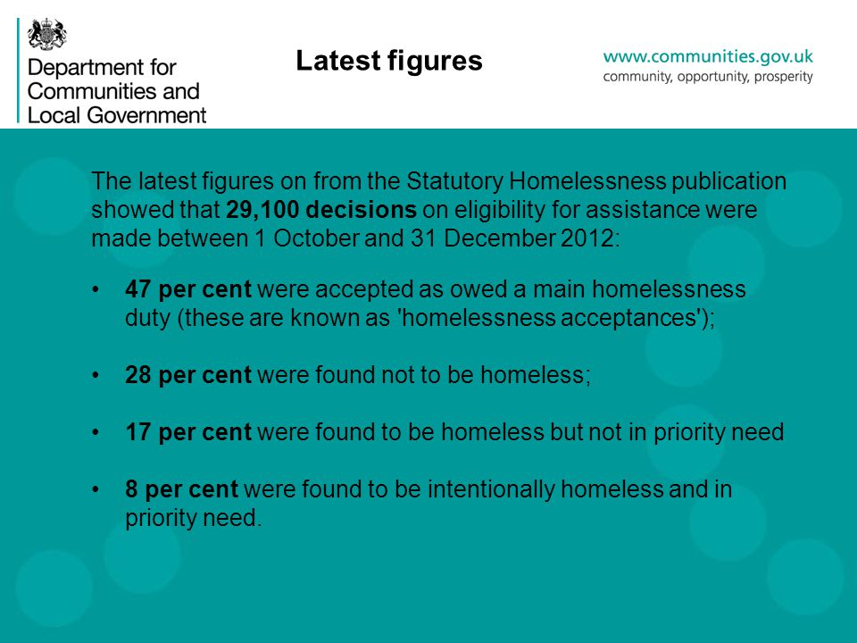 The latest figures on from the Statutory Homelessness publication showed that 29,100 decisions on eligibility for assistance were made between 1 October and 31 December 2012: 47 per cent were accepted as owed a main homelessness duty (these are known as homelessness acceptances ); 28 per cent were found not to be homeless; 17 per cent were found to be homeless but not in priority need 8 per cent were found to be intentionally homeless and in priority need.