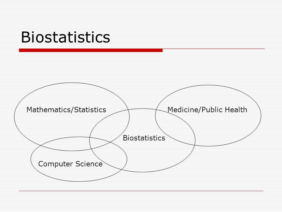 Biostatistics Mathematics/StatisticsMedicine/Public Health Biostatistics Computer Science