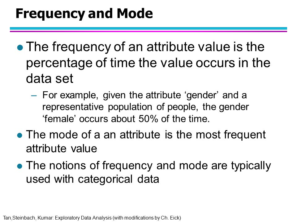 Tan,Steinbach, Kumar: Exploratory Data Analysis (with modifications by Ch. Eick) Frequency and Mode l The frequency of an attribute value is the perce
