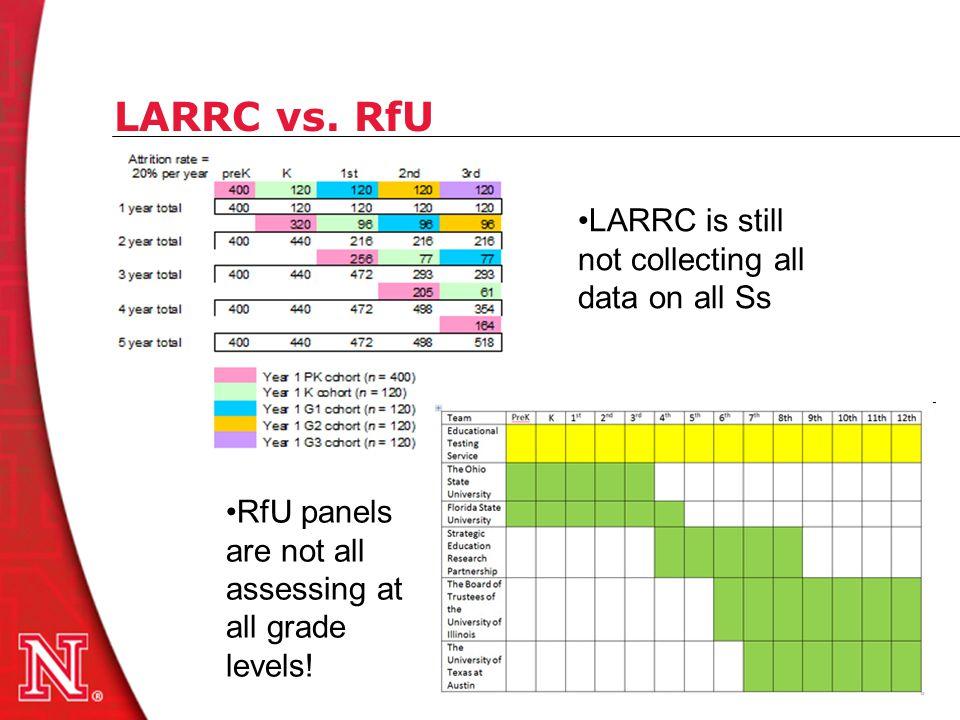 LARRC vs.