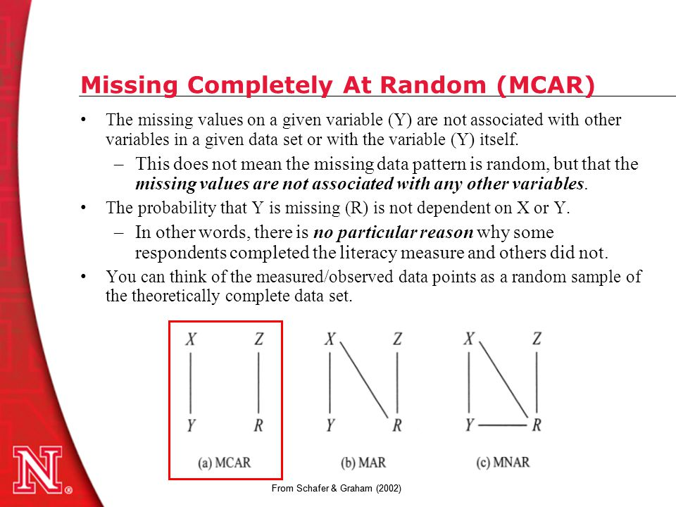 Missing At Random (MAR) The missing values on a given variable (Y) are not associated with unobserved variables (Z) or with the variable (Y) itself, but may be related to other measured/observed variables.