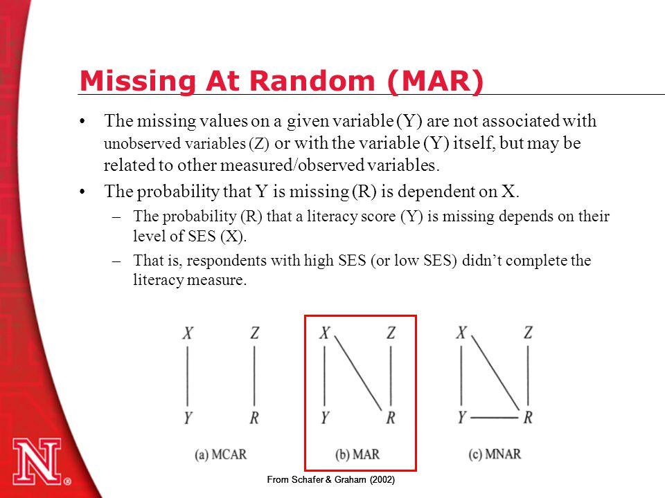 IRT: Test Information