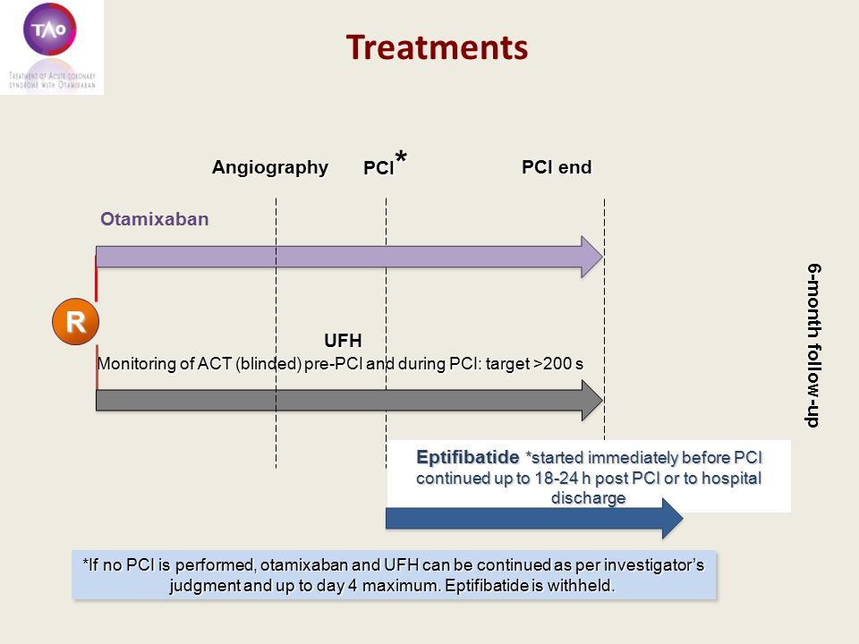 Treatments Otamixaban UFH Monitoring of ACT (blinded) pre-PCI and during PCI: target >200 s PCI * PCI end *If no PCI is performed, otamixaban and UFH can be continued as per investigator's judgment and up to day 4 maximum.