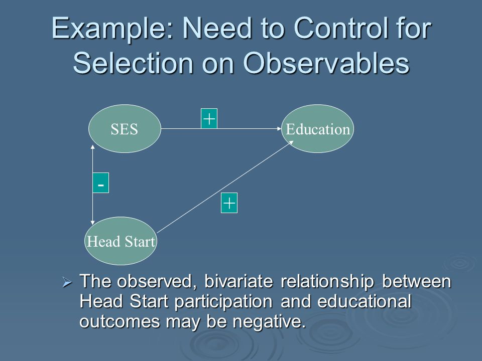 Example: Need to Control for Selection on Observables SES Head Start Education + + -  The observed, bivariate relationship between Head Start participation and educational outcomes may be negative.